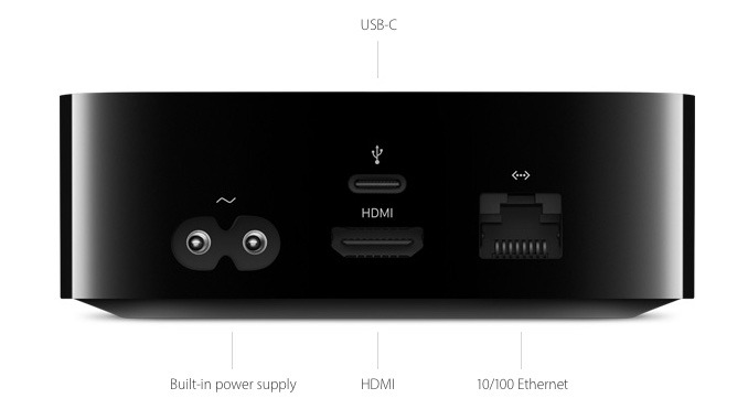 Ports on an Apple TV